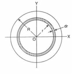 calculus:applications_of_integration
