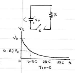 electricity:capacitors