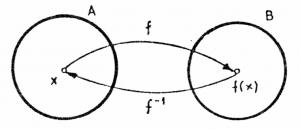 math:functions