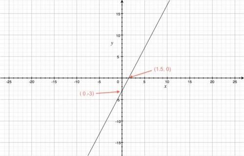 shop о последовательностях линейных функционалов и некоторых операторах класса
