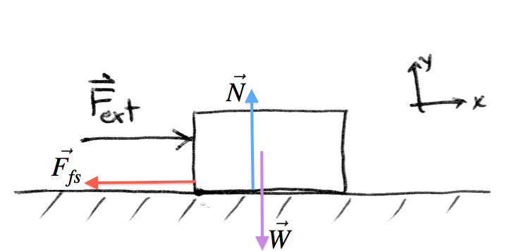 physics force