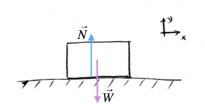physics:force_diagrams